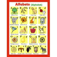 Alphabet Chart for Classroom and Playroom - Italian Language Poster