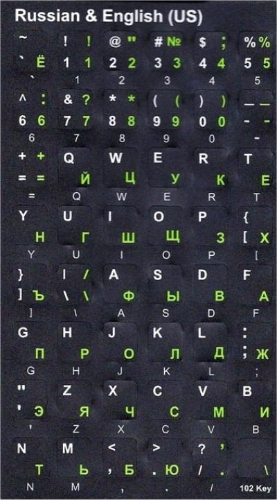 Keyboard Stickers (Black Opaque) for Russian